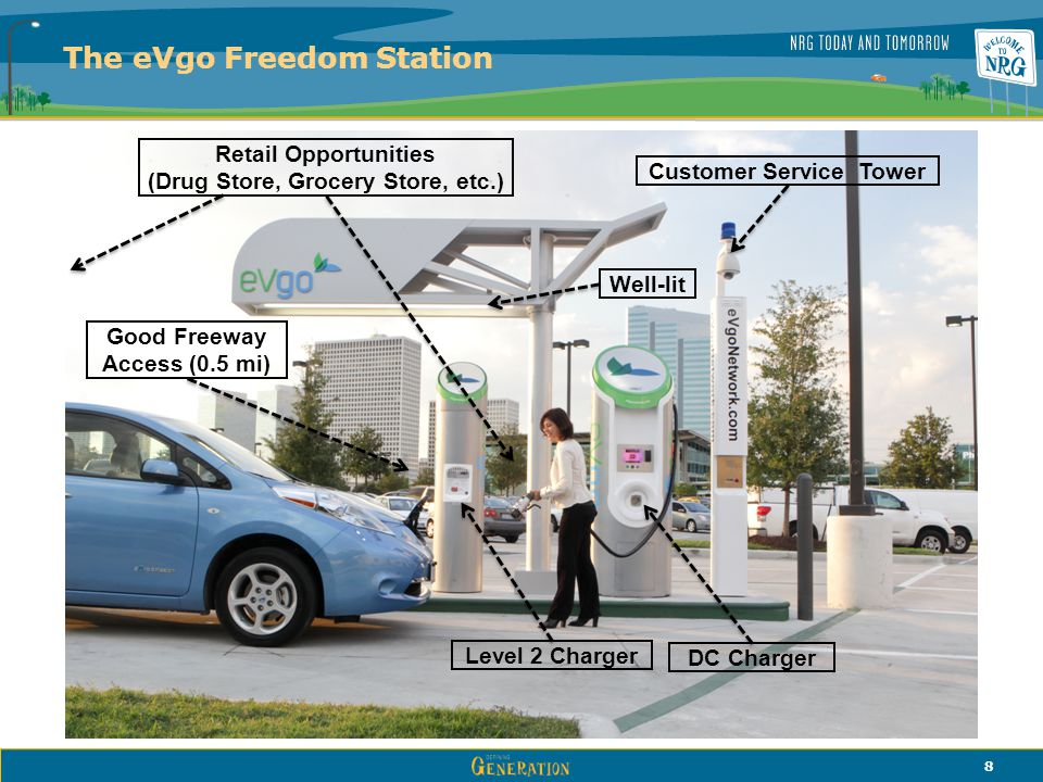 The eVgo Freedom Station 8 DC Charger Level 2 Charger Customer Service Tower Good Freeway Access (0.5 mi) Retail Opportunities (Drug Store, Grocery St