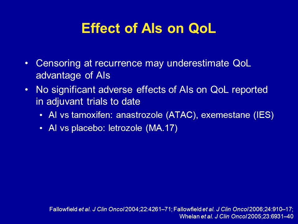 Effect of AIs on QoL Censoring at recurrence may underestimate QoL advantage of AIs No significant adverse effects of AIs on QoL reported in adjuvant trials to date AI vs tamoxifen: anastrozole (ATAC), exemestane (IES) AI vs placebo: letrozole (MA.17) Fallowfield et al.