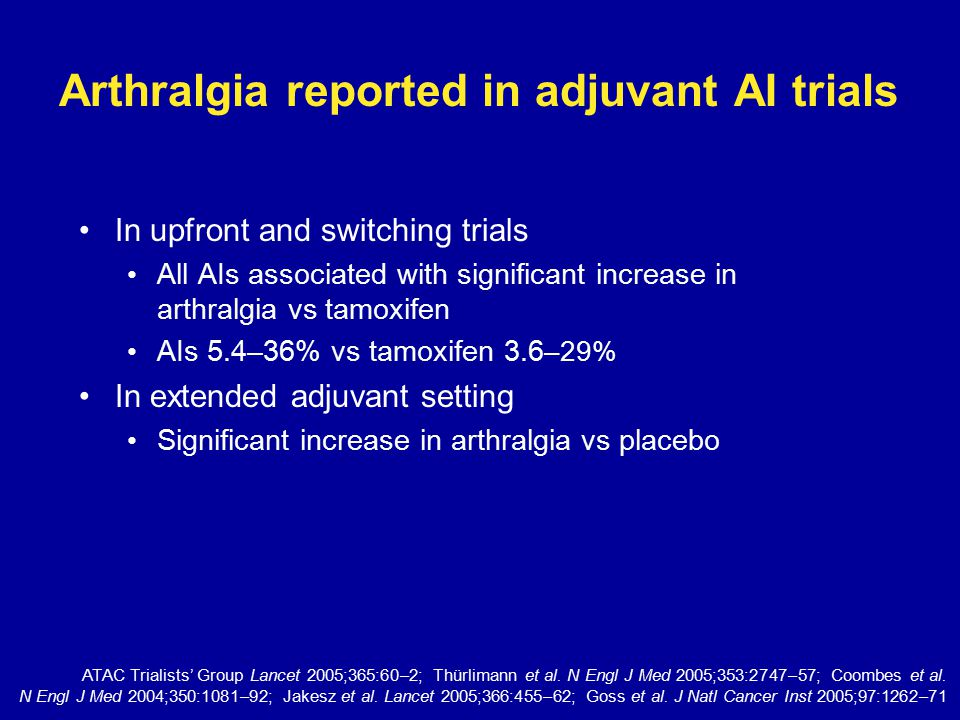 Arthralgia reported in adjuvant AI trials In upfront and switching trials All AIs associated with significant increase in arthralgia vs tamoxifen AIs 5.4–36% vs tamoxifen 3.6 –29% In extended adjuvant setting Significant increase in arthralgia vs placebo ATAC Trialists' Group Lancet 2005;365:60–2; Thürlimann et al.