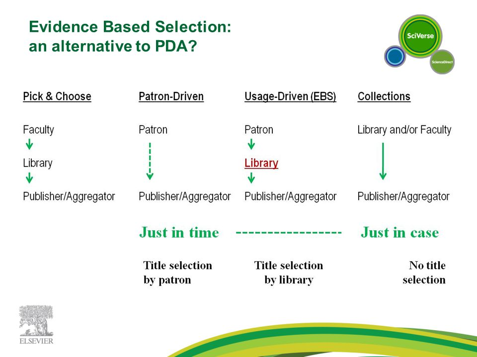 Evidence Based Selection: an alternative to PDA?