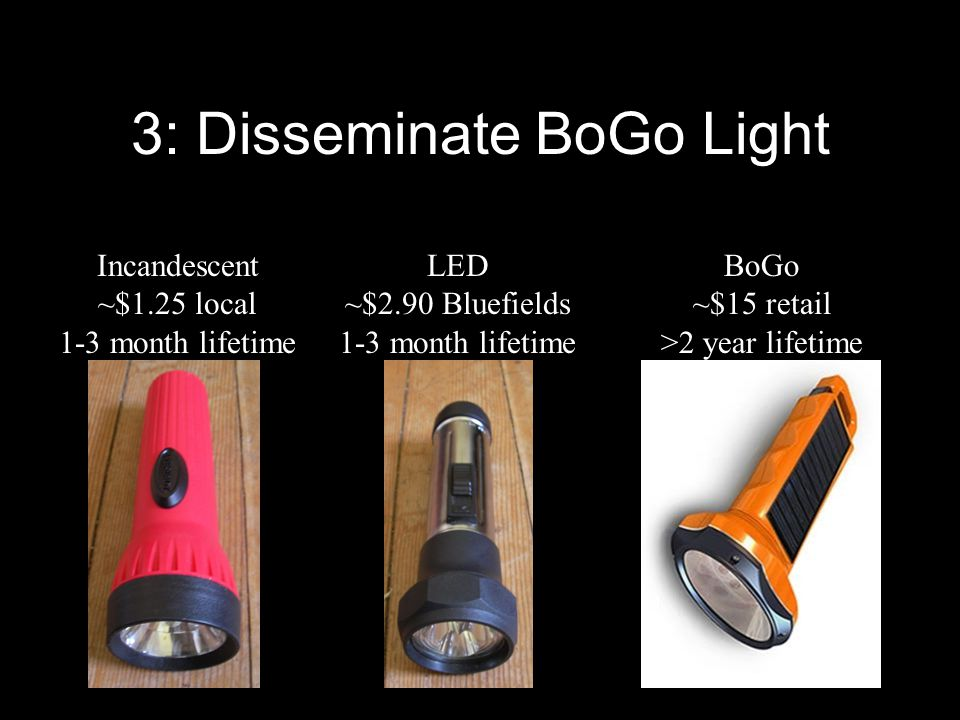 15 3: Disseminate BoGo Light Incandescent ~$1.25 local 1-3 month lifetime LED ~$2.90 Bluefields 1-3 month lifetime BoGo ~$15 retail >2 year lifetime