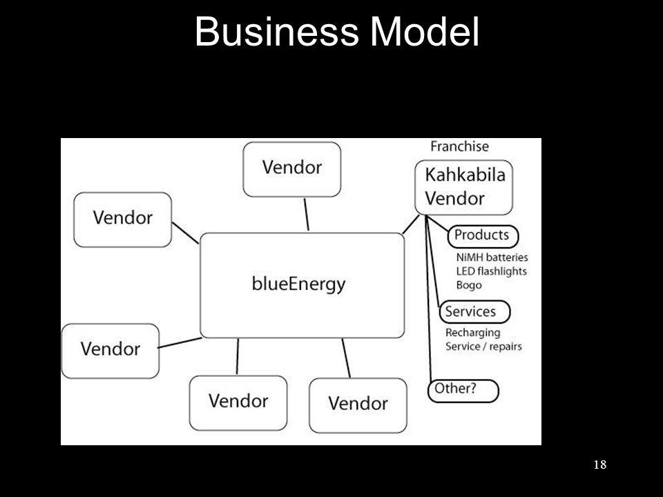 18 Business Model