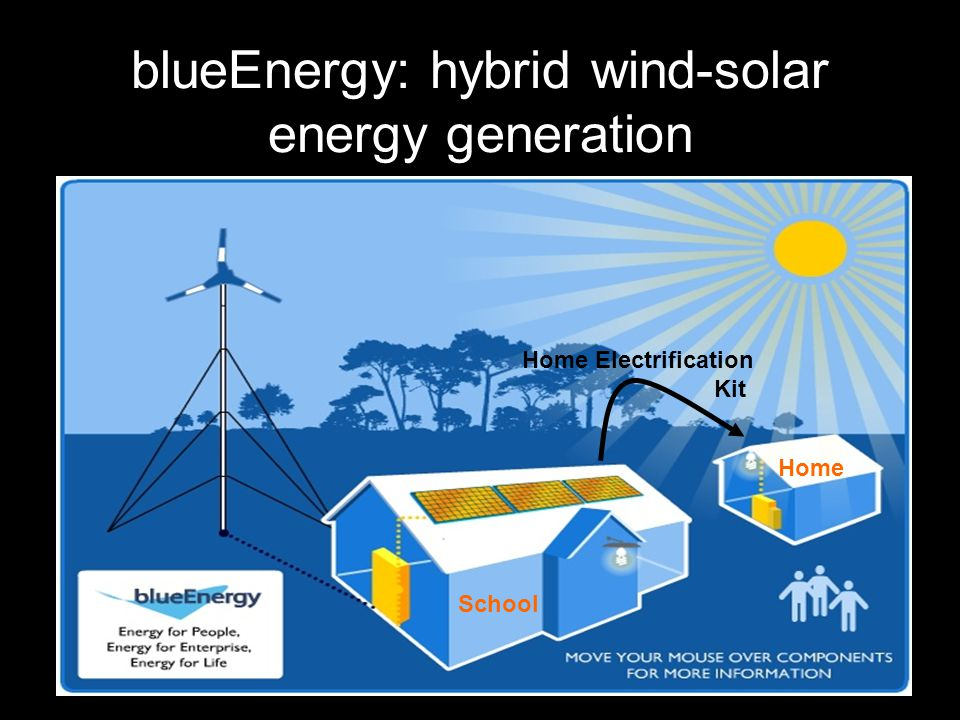 7 School Home blueEnergy: hybrid wind-solar energy generation Home Electrification Kit