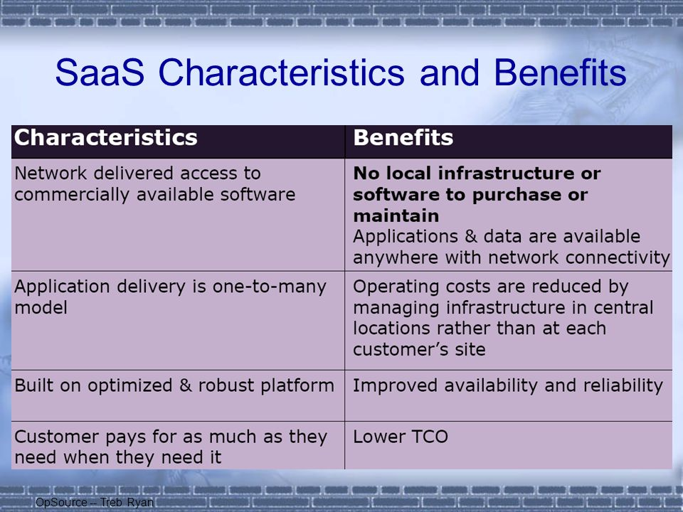 CUSTOMER ADOPTION OF SaaS GROWING FAST Cutter Consortium – WW later 2005