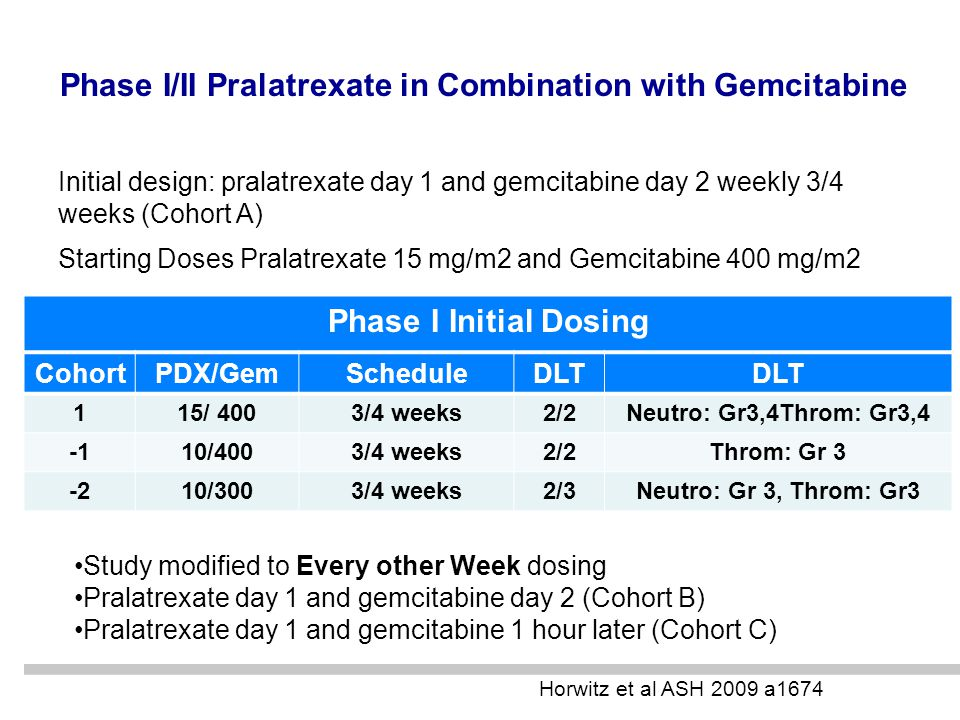 The initial study design was to give pralatrexate day 1 and gemcitabine day 2 on a weekly schedule 3 out of every 4 weeks (Cohort A); due to hematolog