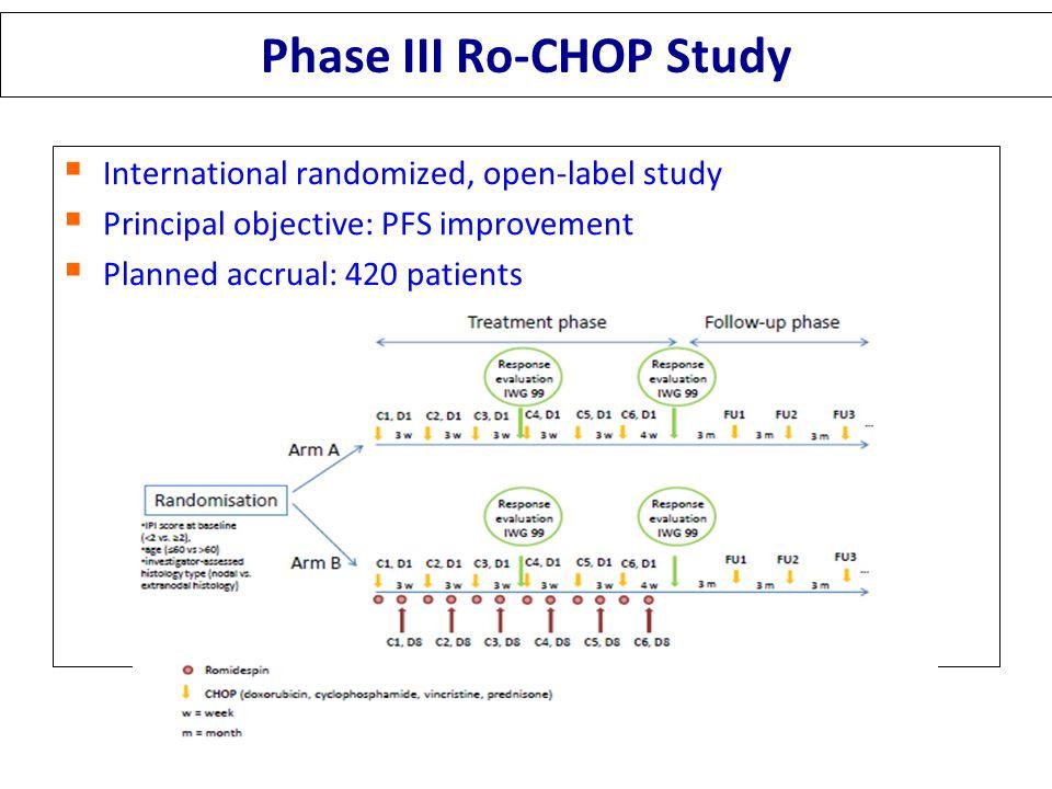 Phase III Ro-CHOP Study  International randomized, open-label study  Principal objective: PFS improvement  Planned accrual: 420 patients