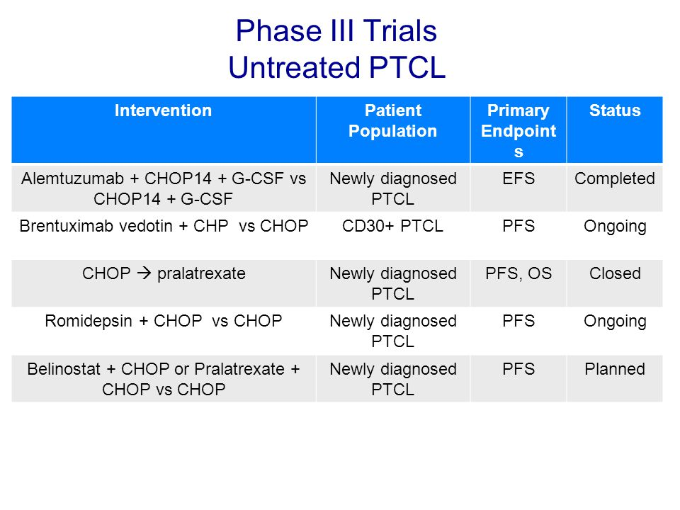 Phase III Trials Untreated PTCL InterventionPatient Population Primary Endpoint s Status Alemtuzumab + CHOP14 + G-CSF vs CHOP14 + G-CSF Newly diagnose
