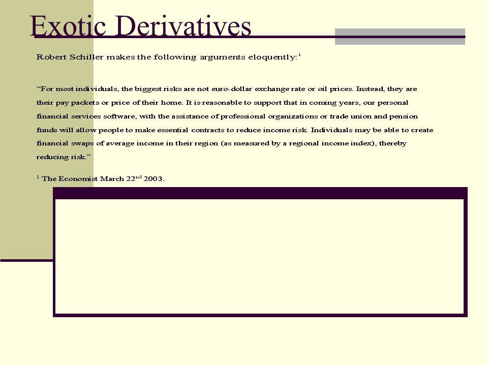 Exotic Derivatives