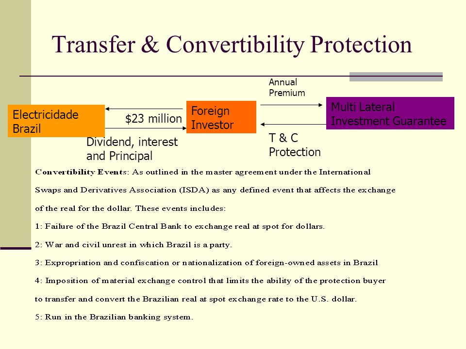 Transfer & Convertibility Protection Electricidade Brazil Foreign Investor Multi Lateral Investment Guarantee Dividend, interest and Principal $23 million Annual Premium T & C Protection