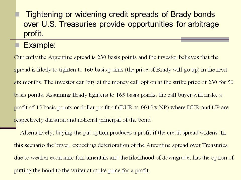 Tightening or widening credit spreads of Brady bonds over U.S.
