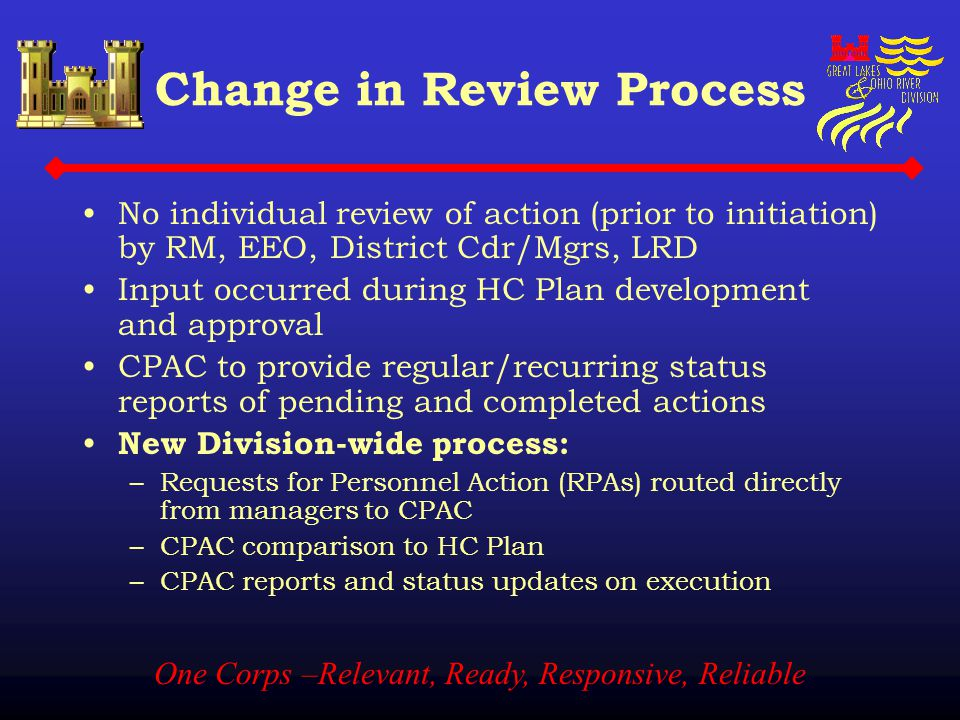 One Corps –Relevant, Ready, Responsive, Reliable Change in Review Process No individual review of action (prior to initiation) by RM, EEO, District Cd