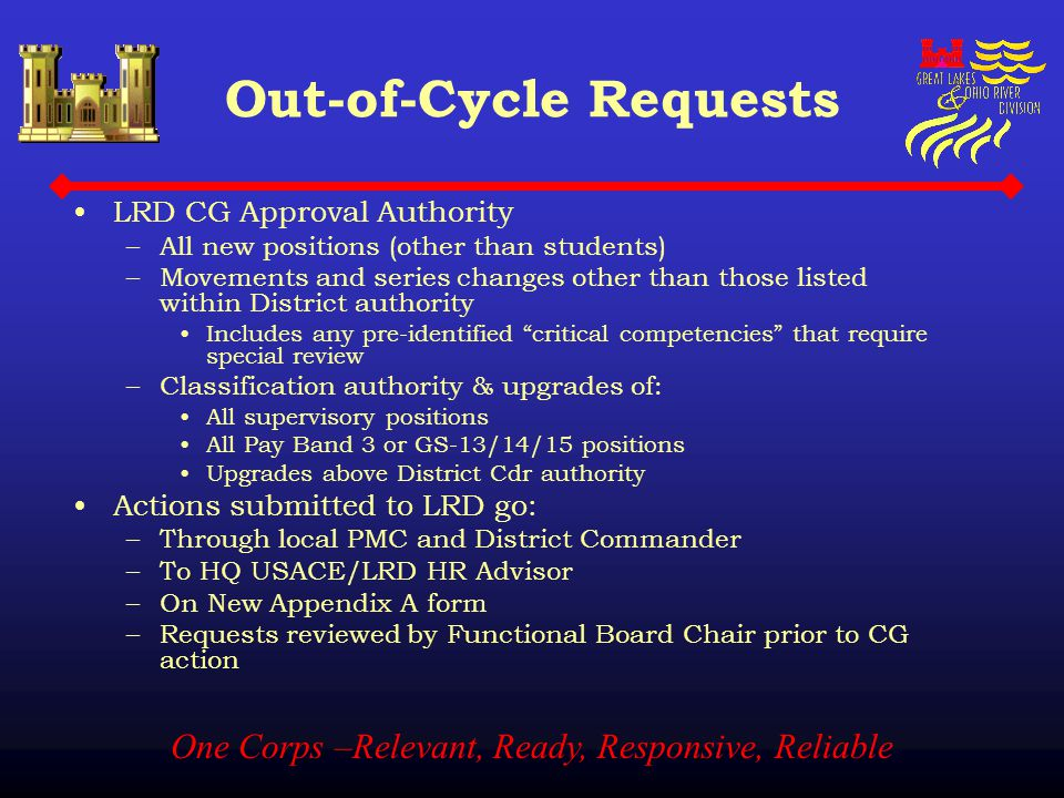 One Corps –Relevant, Ready, Responsive, Reliable Out-of-Cycle Requests LRD CG Approval Authority –All new positions (other than students) –Movements a
