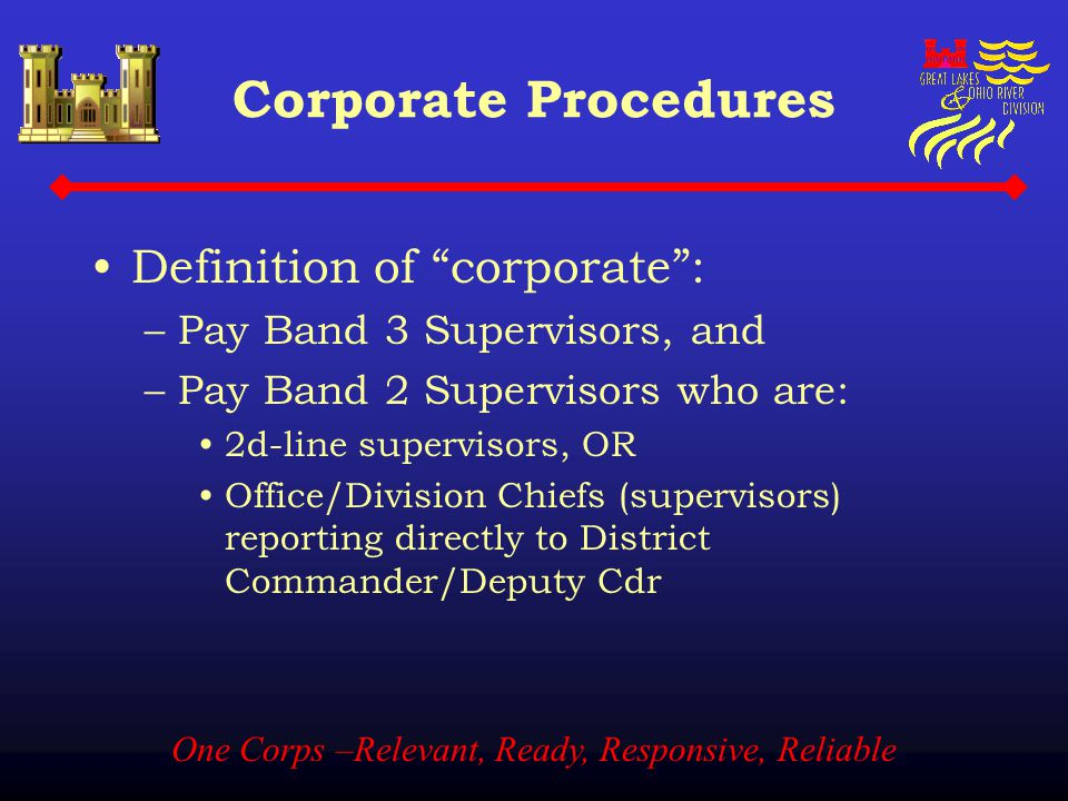 "One Corps –Relevant, Ready, Responsive, Reliable Corporate Procedures Definition of ""corporate"": –Pay Band 3 Supervisors, and –Pay Band 2 Supervisors"