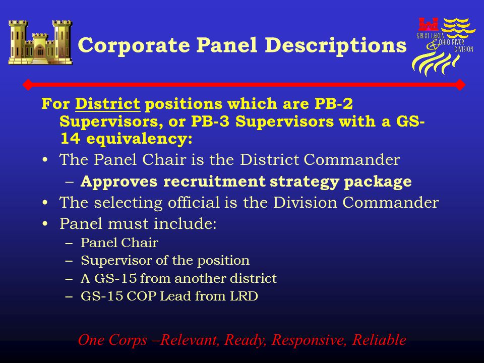 One Corps –Relevant, Ready, Responsive, Reliable Corporate Panel Descriptions For District positions which are PB-2 Supervisors, or PB-3 Supervisors w