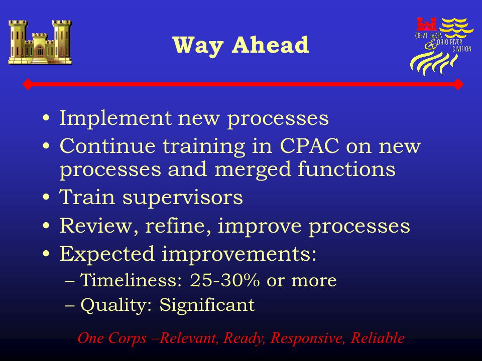 One Corps –Relevant, Ready, Responsive, Reliable Way Ahead Implement new processes Continue training in CPAC on new processes and merged functions Tra