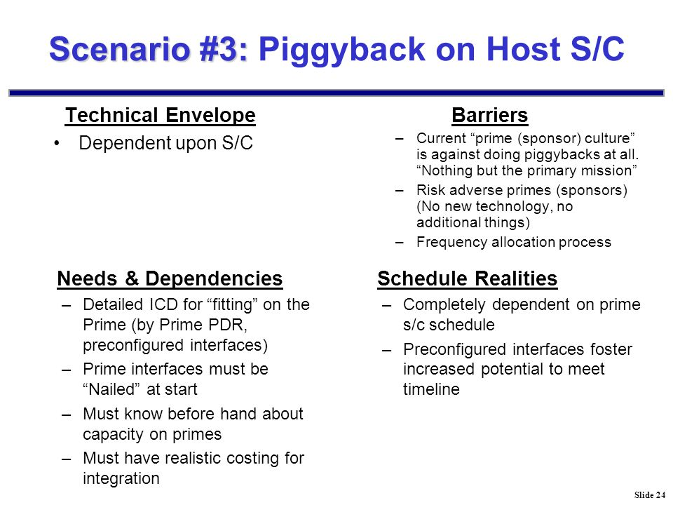 Slide 24 Scenario #3: Scenario #3: Piggyback on Host S/C Technical Envelope Dependent upon S/C Barriers –Current prime (sponsor) culture is against doing piggybacks at all.