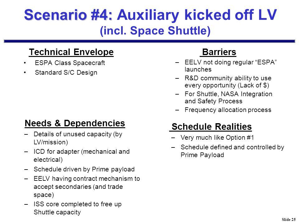 Slide 25 Scenario #4: Scenario #4: Auxiliary kicked off LV (incl.