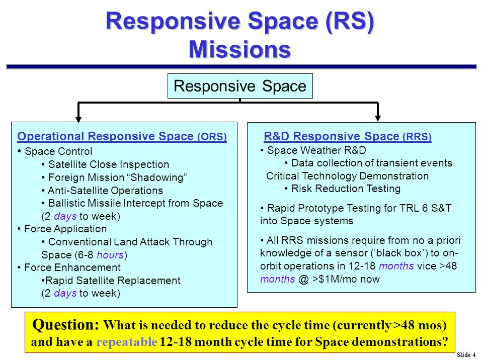 Slide 4 R&D Responsive Space (RRS) Space Weather R&D Data collection of transient events Critical Technology Demonstration Risk Reduction Testing Rapid Prototype Testing for TRL 6 S&T into Space systems All RRS missions require from no a priori knowledge of a sensor ('black box') to on- orbit operations in 12-18 months vice >48 months @ >$1M/mo now Responsive Space (RS) Missions Operational Responsive Space (ORS) Space Control Satellite Close Inspection Foreign Mission Shadowing Anti-Satellite Operations Ballistic Missile Intercept from Space (2 days to week) Force Application Conventional Land Attack Through Space (6-8 hours) Force Enhancement Rapid Satellite Replacement (2 days to week) Responsive Space Question: What is needed to reduce the cycle time (currently >48 mos) and have a repeatable 12-18 month cycle time for Space demonstrations