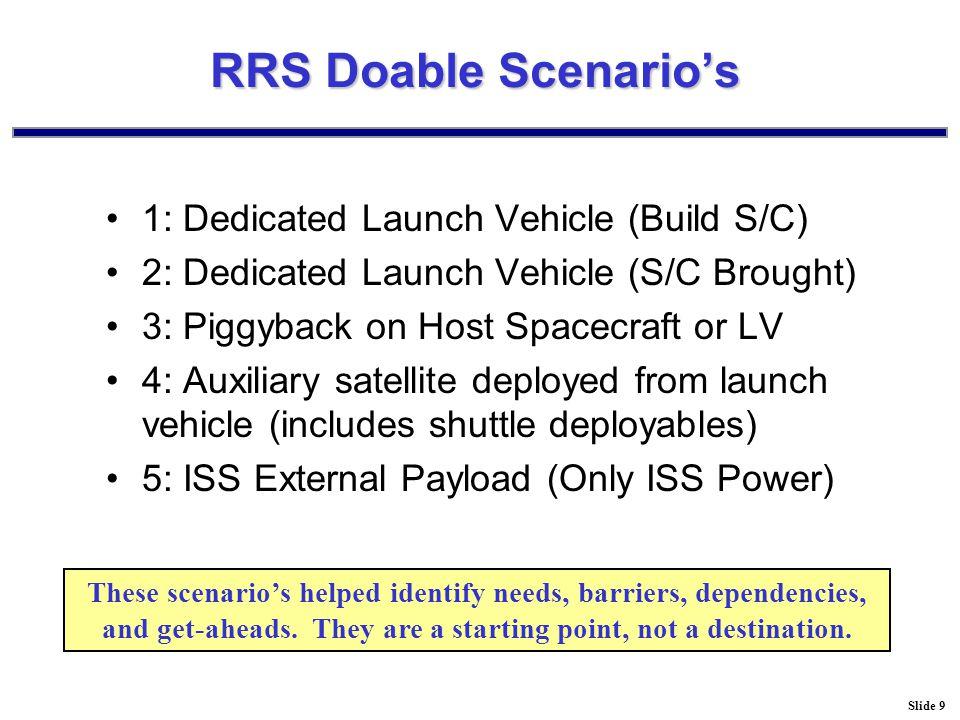 Slide 20 We Give Free Estimates! (including other Gov't customers like JPL)