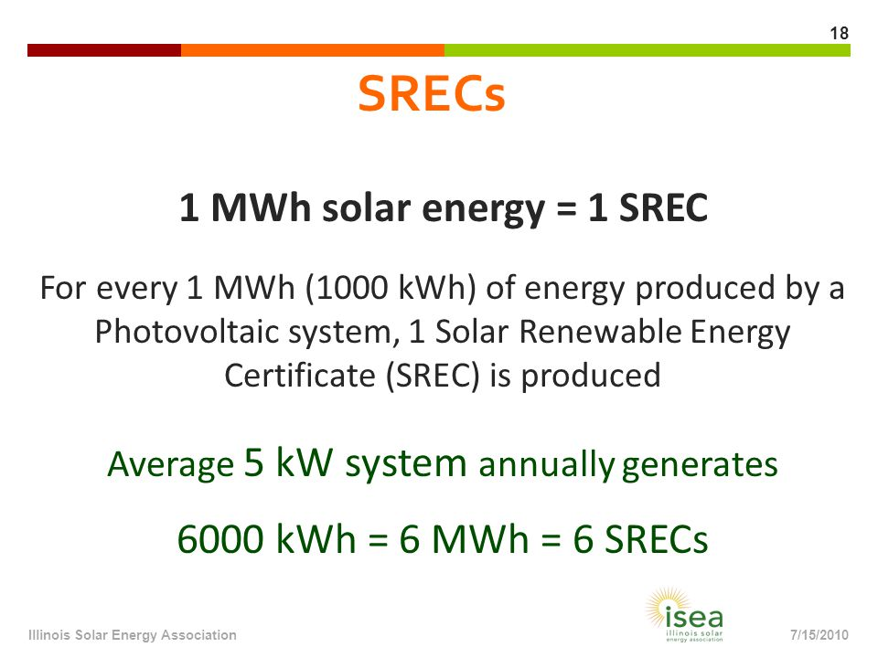 SRECs 1 MWh solar energy = 1 SREC For every 1 MWh (1000 kWh) of energy produced by a Photovoltaic system, 1 Solar Renewable Energy Certificate (SREC) is produced Average 5 kW system annually generates 6000 kWh = 6 MWh = 6 SRECs 7/15/2010Illinois Solar Energy Association 18