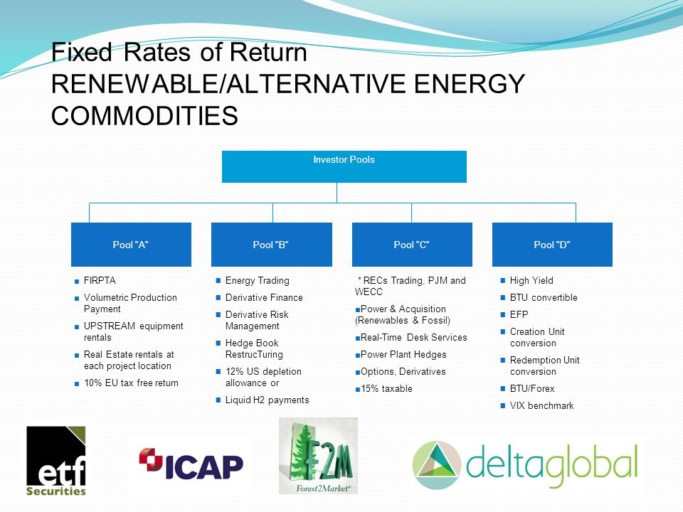 Fixed Rates of Return RENEWABLE/ALTERNATIVE ENERGY COMMODITIES  High Yield  BTU convertible  EFP  Creation Unit conversion  Redemption Unit conversion  BTU/Forex  VIX benchmark  Energy Trading  Derivative Finance  Derivative Risk Management  Hedge Book RestrucTuring  12% US depletion allowance or  Liquid H2 payments ■FIRPTA ■Volumetric Production Payment ■UPSTREAM equipment rentals ■Real Estate rentals at each project location ■10% EU tax free return Investor Pools Pool D Pool B Pool C Pool A * RECs Trading, PJM and WECC ■Power & Acquisition (Renewables & Fossil) ■Real-Time Desk Services ■Power Plant Hedges ■Options, Derivatives ■15% taxable