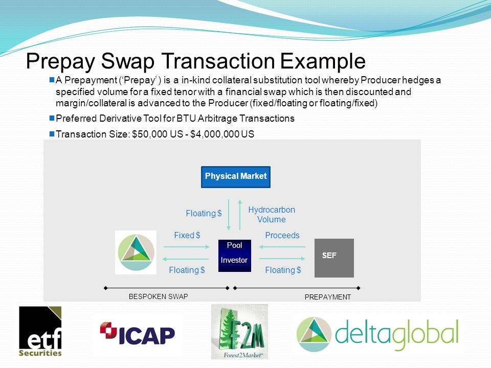 Prepay Swap Transaction Example  A Prepayment ('Prepay' ) is a in-kind collateral substitution tool whereby Producer hedges a specified volume for a