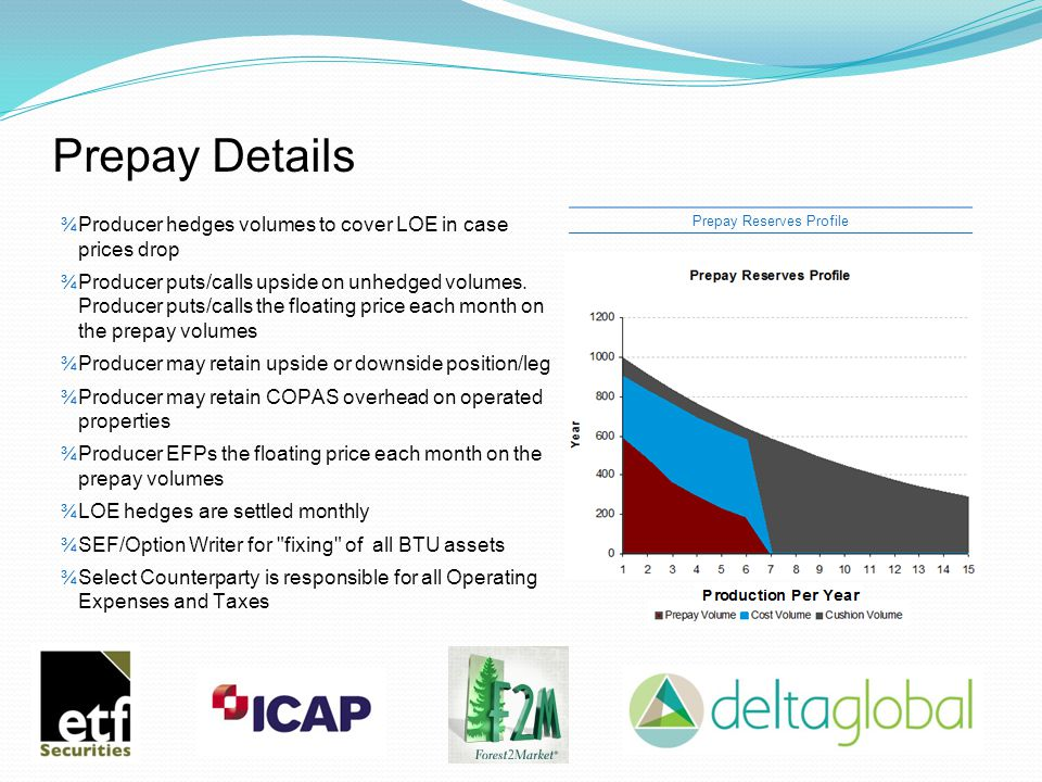 Prepay Details Prepay Reserves Profile ¾ Producer hedges volumes to cover LOE in case prices drop ¾ Producer puts/calls upside on unhedged volumes.