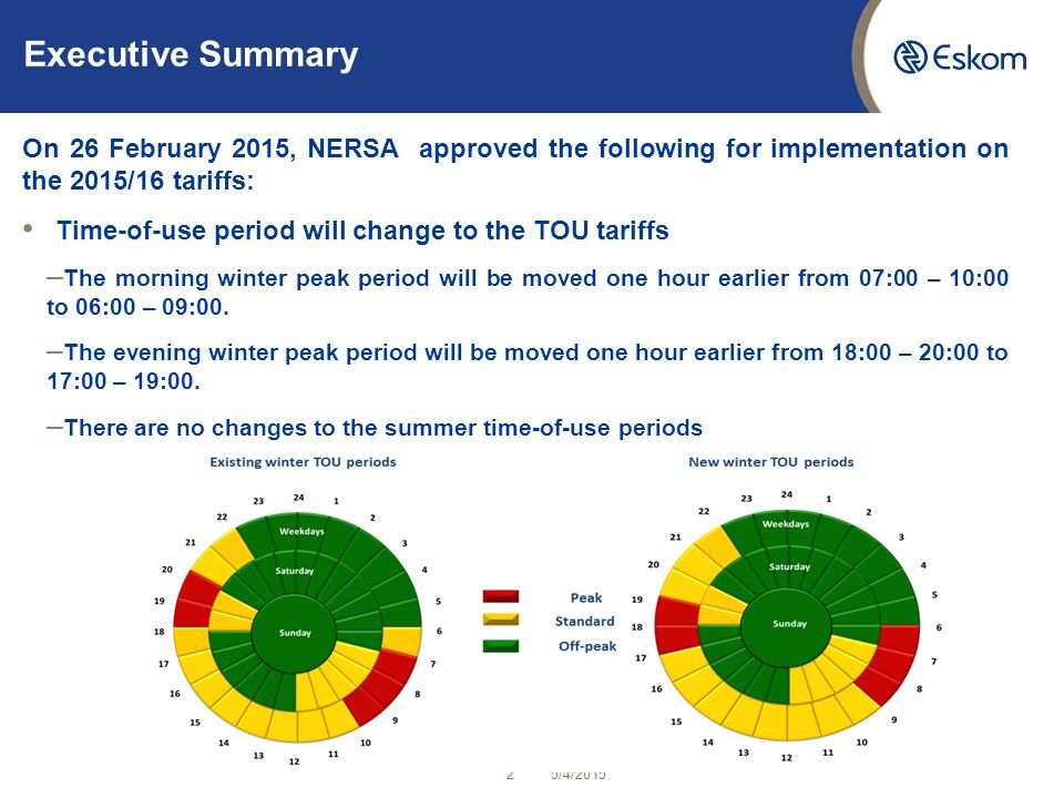 Executive Summary On 26 February 2015, NERSA approved the following for implementation on the 2015/16 tariffs: Time-of-use period will change to the TOU tariffs – The morning winter peak period will be moved one hour earlier from 07:00 – 10:00 to 06:00 – 09:00.