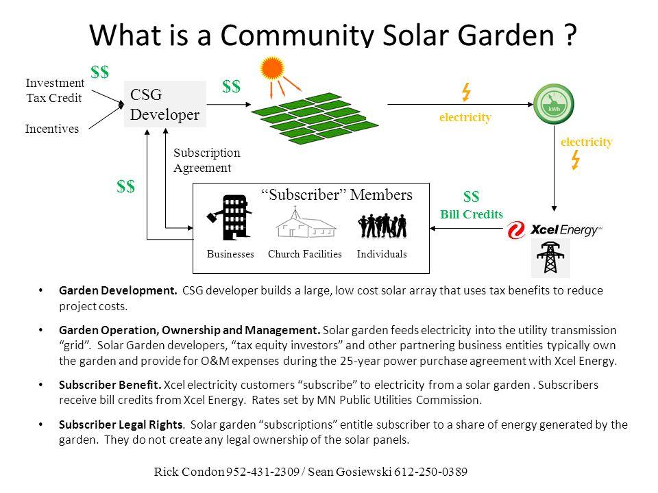 What is a Community Solar Garden .Garden Development.