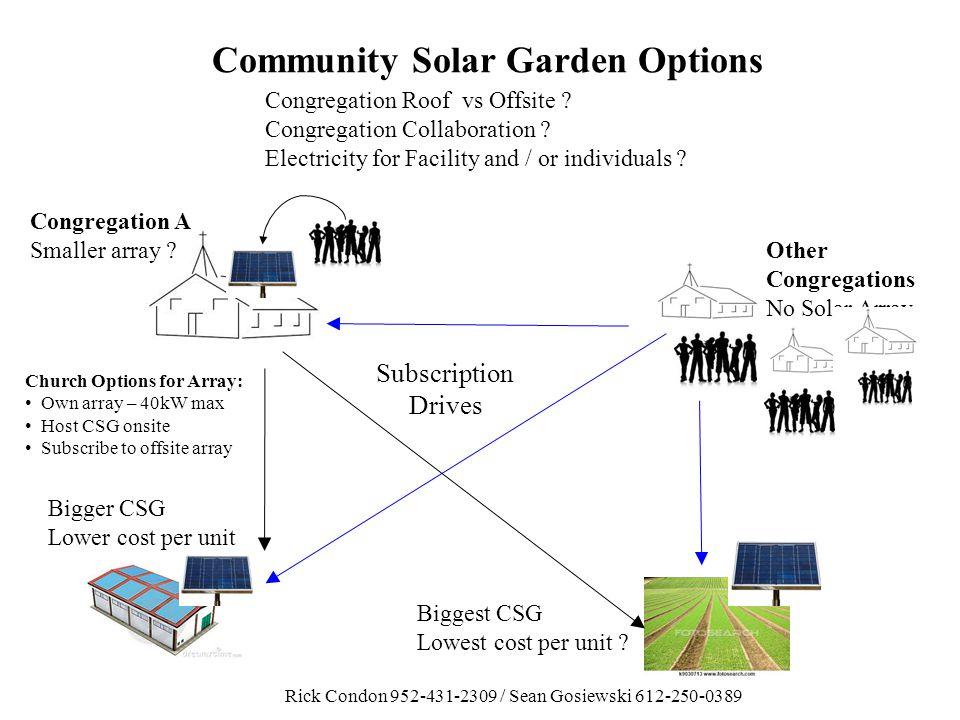 Community Solar Garden Options Bigger CSG Lower cost per unit Biggest CSG Lowest cost per unit .