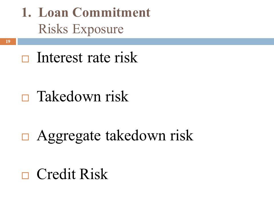 20  Interest rate risk – look at commercial paper Negative Margin 1.