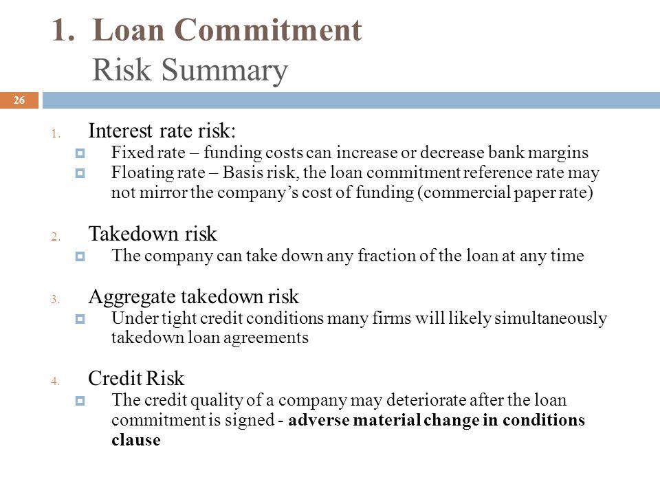 27 Return on a loan commitment