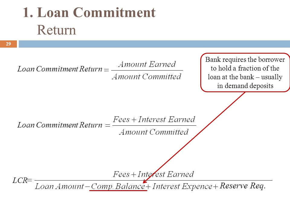 1.Loan Commitment Expected Return Calculation Strategy: 30 1.