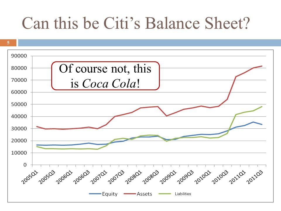 Can this be Citi's Balance Sheet? 6