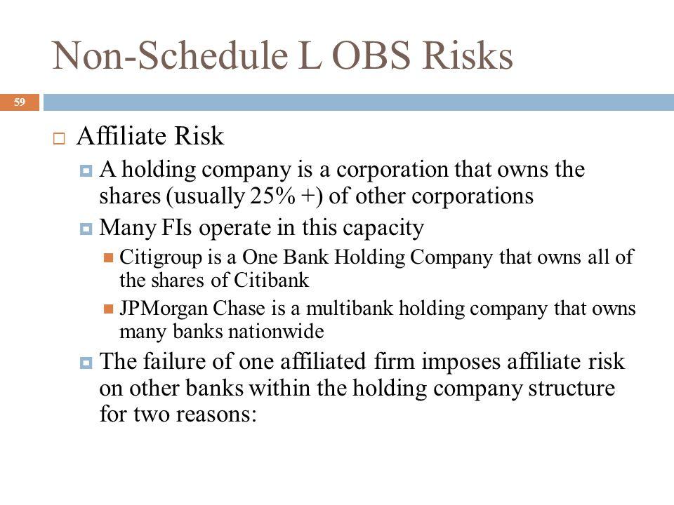 Non-Schedule L OBS Risks 60 1.
