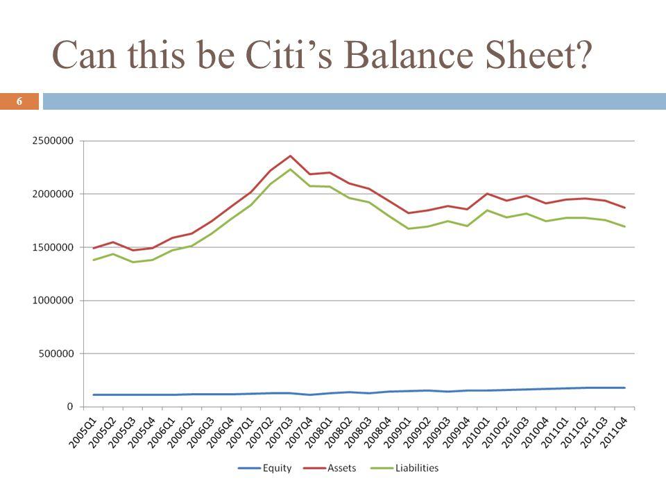 Off-Balance-Sheet (OBS) Assets/Liabilities 7  What are off-balance-sheet assets/liabilities.