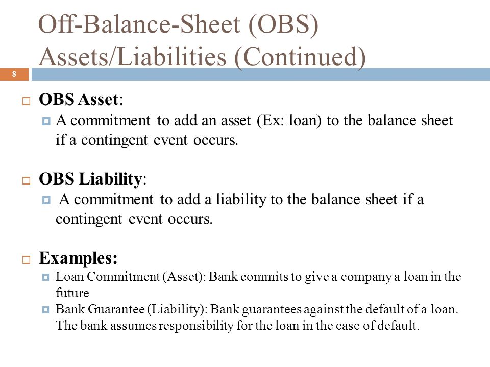 Growth in Off-Balance-Sheet Items 9 $14.4 Trillion