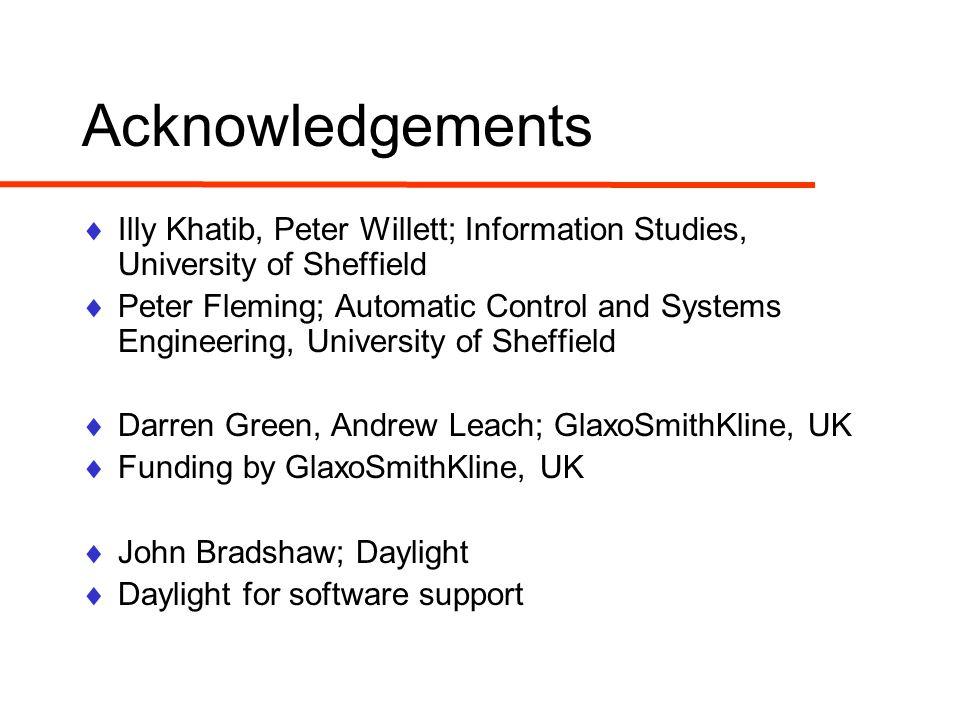 Acknowledgements  Illy Khatib, Peter Willett; Information Studies, University of Sheffield  Peter Fleming; Automatic Control and Systems Engineering, University of Sheffield  Darren Green, Andrew Leach; GlaxoSmithKline, UK  Funding by GlaxoSmithKline, UK  John Bradshaw; Daylight  Daylight for software support