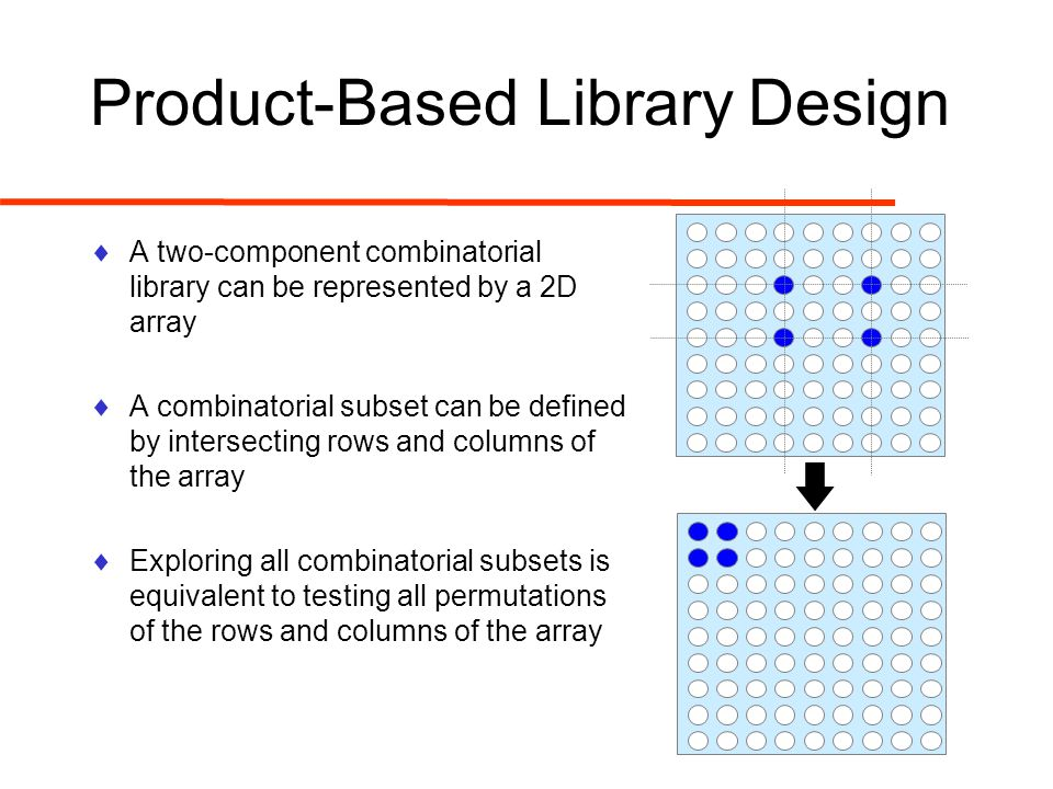 Product-Based Library Design  A two-component combinatorial library can be represented by a 2D array  A combinatorial subset can be defined by intersecting rows and columns of the array  Exploring all combinatorial subsets is equivalent to testing all permutations of the rows and columns of the array