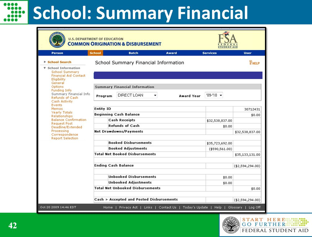 School: Summary Financial 42