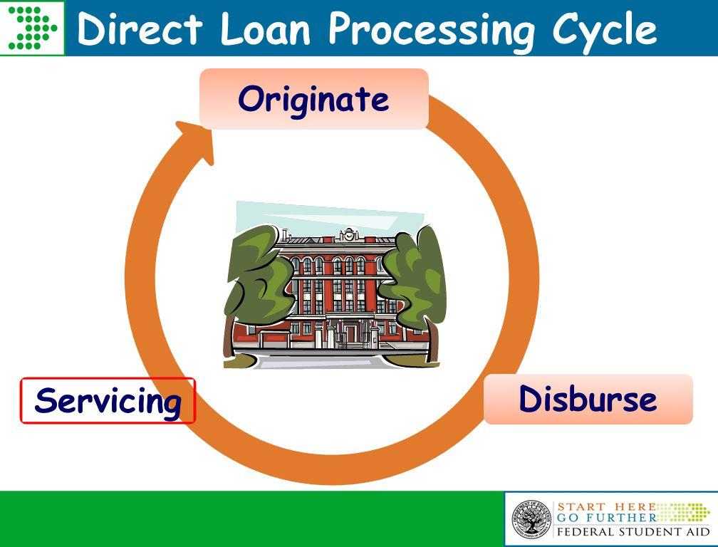 Originate Disburse Servicing Direct Loan Processing Cycle