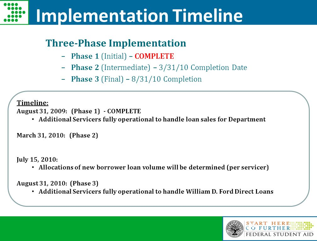 Implementation Timeline Three-Phase Implementation –Phase 1 (Initial) – COMPLETE –Phase 2 (Intermediate) – 3/31/10 Completion Date –Phase 3 (Final) – 8/31/10 Completion Timeline: August 31, 2009: (Phase 1) - COMPLETE Additional Servicers fully operational to handle loan sales for Department March 31, 2010: (Phase 2) July 15, 2010: Allocations of new borrower loan volume will be determined (per servicer) August 31, 2010: (Phase 3) Additional Servicers fully operational to handle William D.