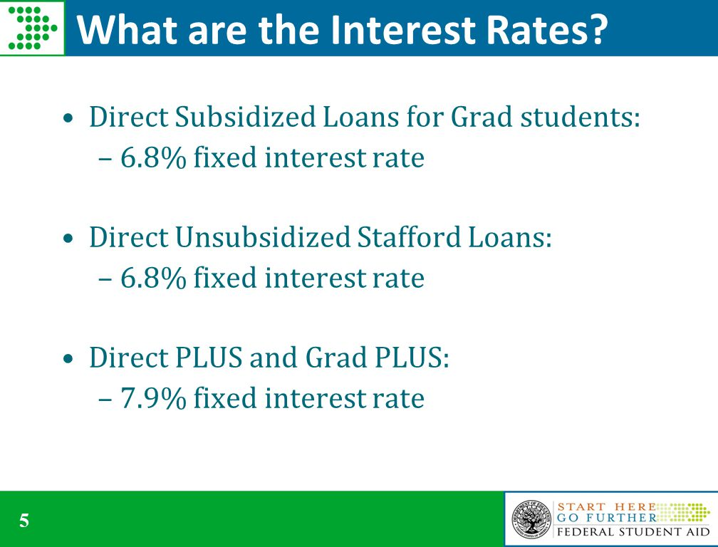 5 What are the Interest Rates.