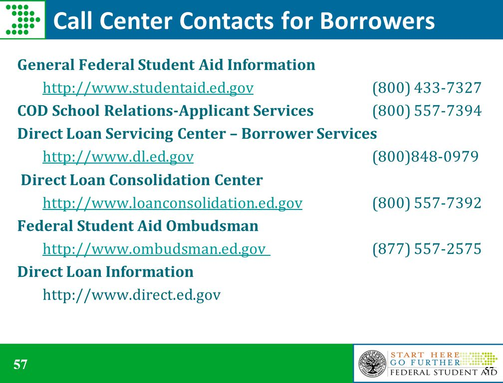 57 General Federal Student Aid Information http://www.studentaid.ed.govhttp://www.studentaid.ed.gov(800) 433-7327 COD School Relations-Applicant Services (800) 557-7394 Direct Loan Servicing Center – Borrower Services http://www.dl.ed.govhttp://www.dl.ed.gov(800)848-0979 Direct Loan Consolidation Center http://www.loanconsolidation.ed.govhttp://www.loanconsolidation.ed.gov(800) 557-7392 Federal Student Aid Ombudsman http://www.ombudsman.ed.govhttp://www.ombudsman.ed.gov(877) 557-2575 Direct Loan Information http://www.direct.ed.gov Call Center Contacts for Borrowers