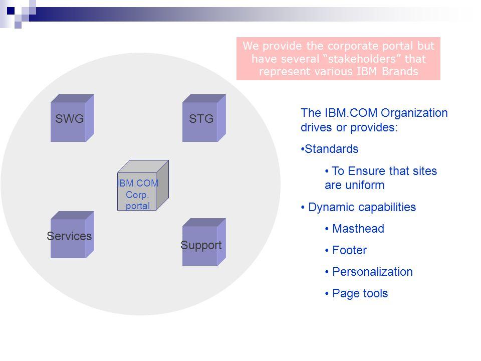 IBM.COM Corp.