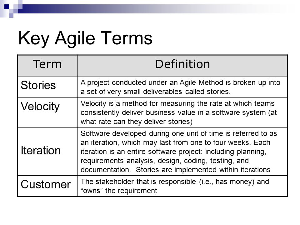 Key Agile Terms TermDefinition Stories A project conducted under an Agile Method is broken up into a set of very small deliverables called stories.