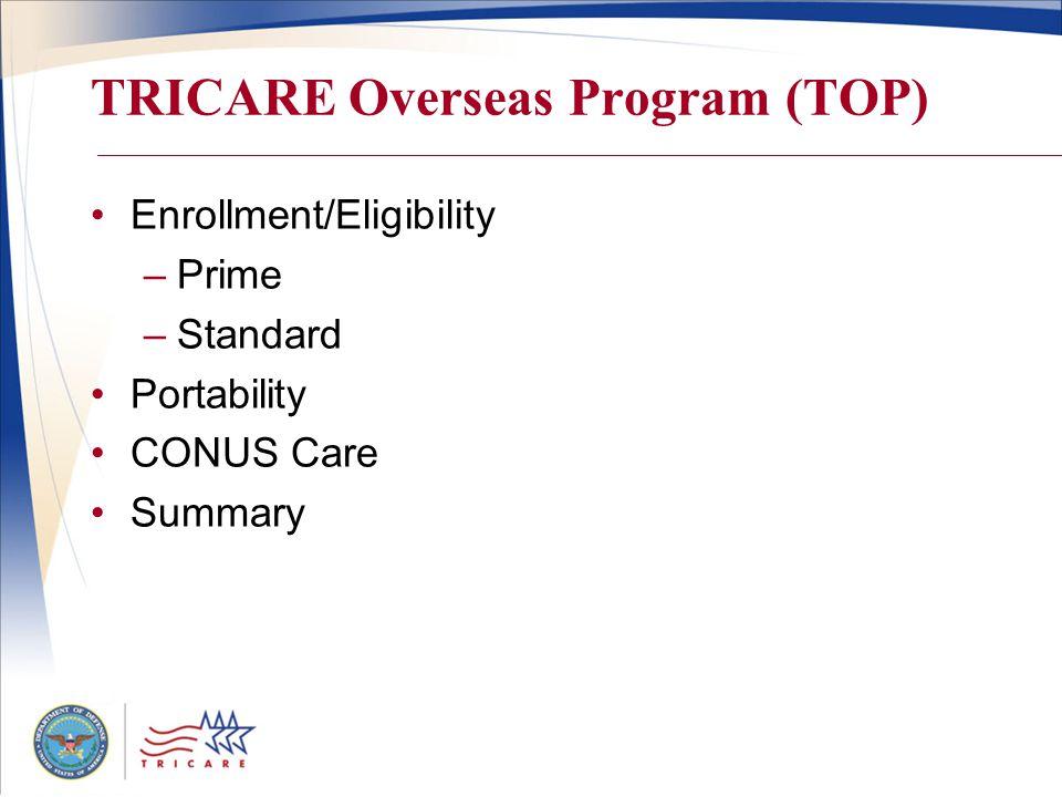TRICARE Overseas Program (TOP) Enrollment/Eligibility –Prime –Standard Portability CONUS Care Summary