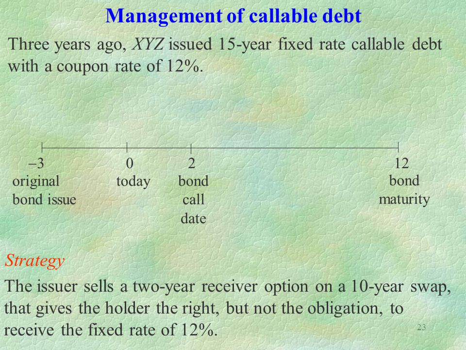 23 Management of callable debt Three years ago, XYZ issued 15-year fixed rate callable debt with a coupon rate of 12%. Strategy The issuer sells a two