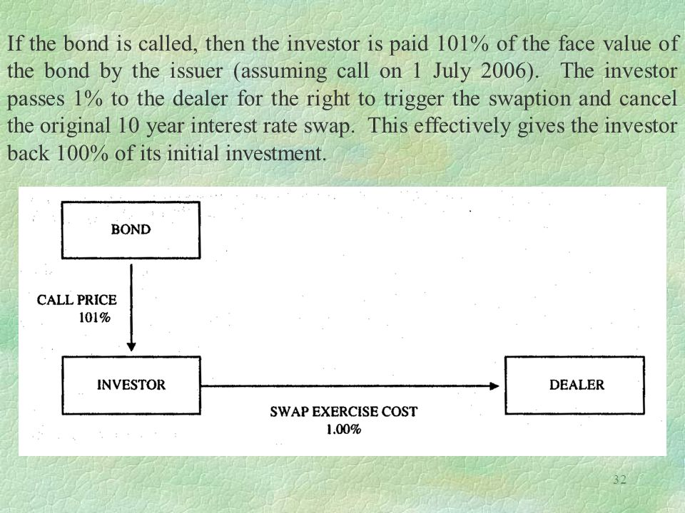 32 If the bond is called, then the investor is paid 101% of the face value of the bond by the issuer (assuming call on 1 July 2006). The investor pass