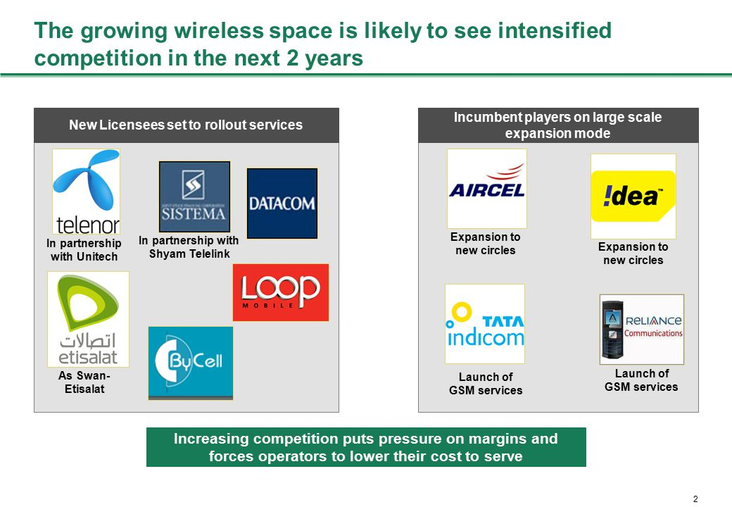 2 The growing wireless space is likely to see intensified competition in the next 2 years New Licensees set to rollout services Incumbent players on l